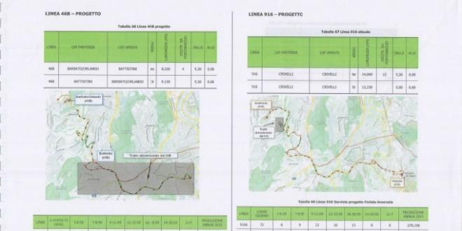 Agenzia Mobilità. Proposte di revisione TPL linee 46B e 916