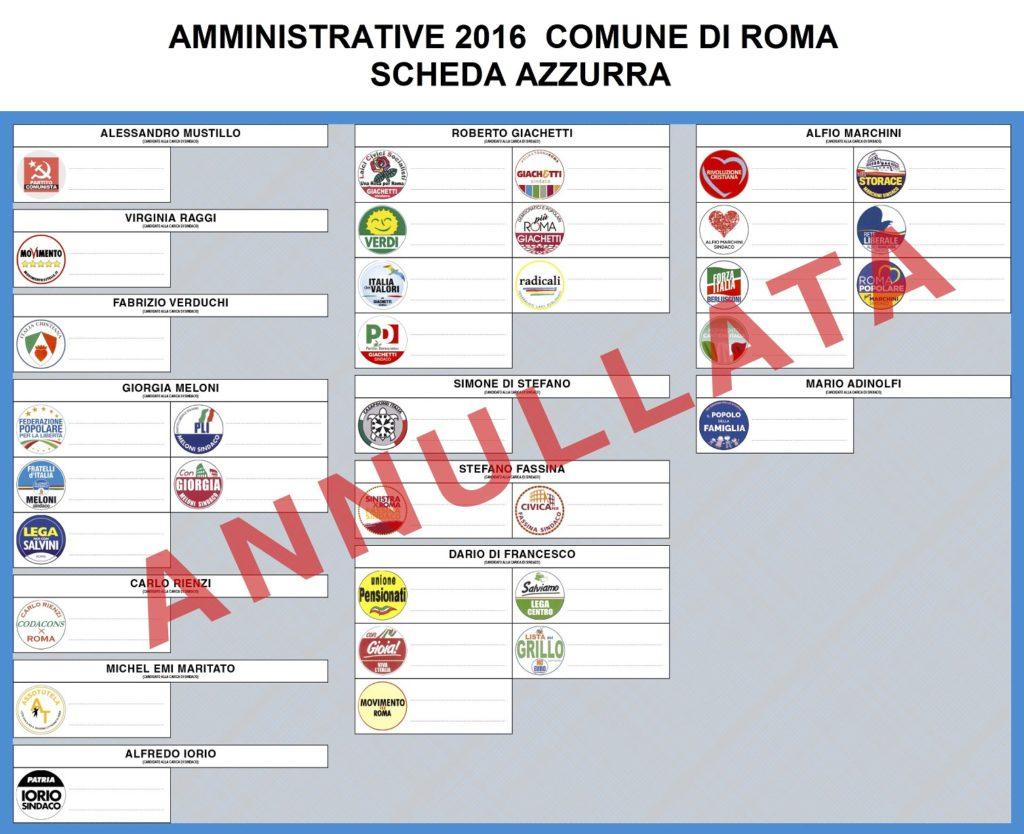 Scheda Comune Roma AZZURRA