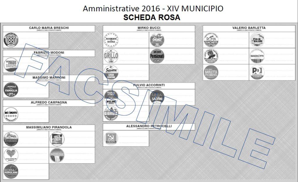 Scheda Municipio XIV -ROSA