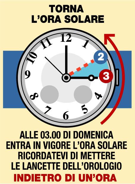 Domenica 26 ottobre torna l'ora solare, lancette indietro di un'ora